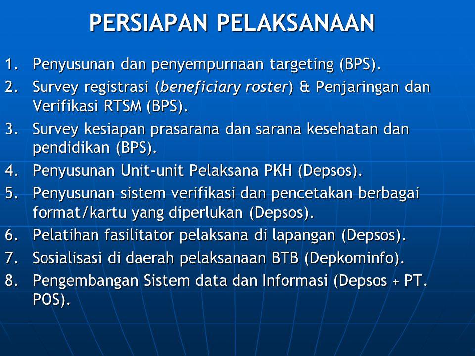 PERSIAPAN PELAKSANAAN 1.Penyusunan dan penyempurnaan targeting (BPS). 2.Survey registrasi (beneficiary roster) & Penjaringan dan Verifikasi RTSM (BPS)