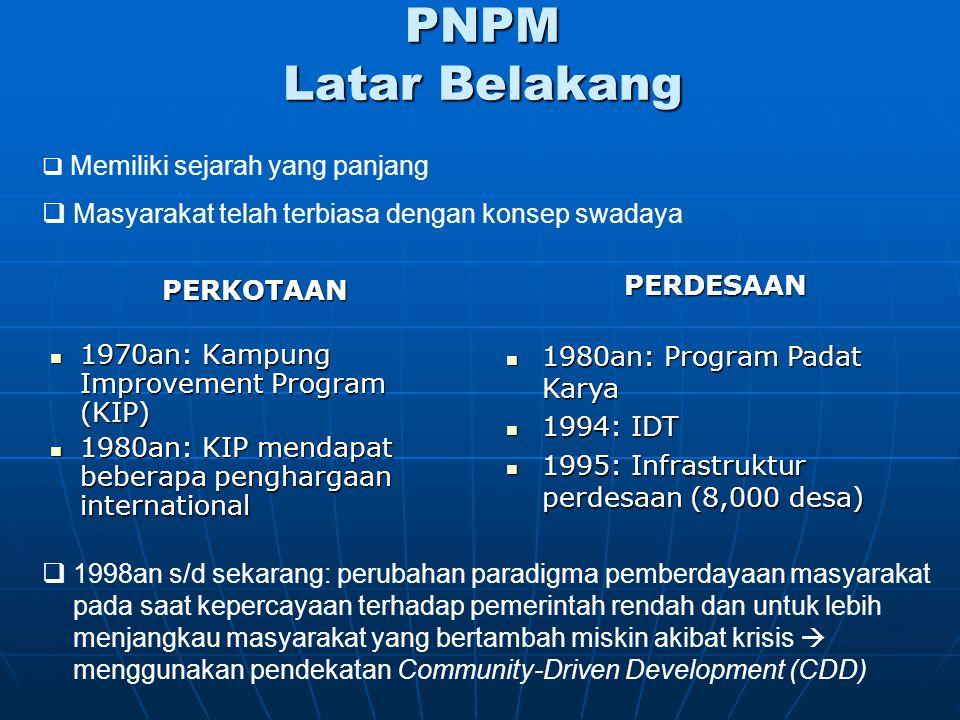 PNPM Latar Belakang PERKOTAAN 1970an: Kampung Improvement Program (KIP) 1970an: Kampung Improvement Program (KIP) 1980an: KIP mendapat beberapa pengha