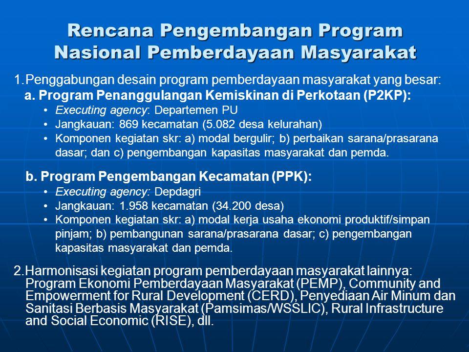 1.Penggabungan desain program pemberdayaan masyarakat yang besar: a. Program Penanggulangan Kemiskinan di Perkotaan (P2KP): Executing agency: Departem
