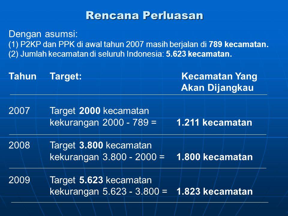 Dengan asumsi: (1) P2KP dan PPK di awal tahun 2007 masih berjalan di 789 kecamatan. (2) Jumlah kecamatan di seluruh Indonesia: 5.623 kecamatan. TahunT