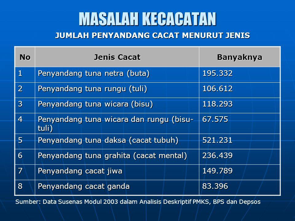 LANDASAN HUKUM : I.Peraturan Presiden Republik Indonesia Nomor 19 Tahun 2006 Tentang Rencana Kerja Pemerintah Tahun 2007  Rp.
