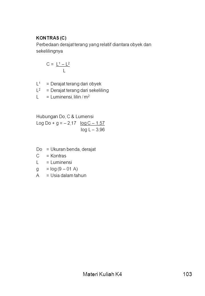 Materi Kuliah K4103 KONTRAS (C) Perbedaan derajat terang yang relatif diantara obyek dan sekelilingnya C = L 1 – L 2 L L 1 = Derajat terang dari obyek