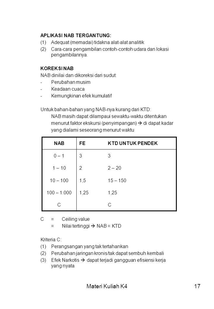 Materi Kuliah K417 APLIKASI NAB TERGANTUNG: (1)Adequat (memadai) tidakna alat-alat analitik (2)Cara-cara pengambilan contoh-contoh udara dan lokasi pe