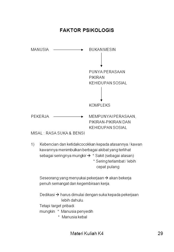 Materi Kuliah K429 FAKTOR PSIKOLOGIS MANUSIABUKAN MESIN PUNYA PERASAAN PIKIRAN KEHIDUPAN SOSIAL KOMPLEKS PEKERJAMEMPUNYAI PERASAAN, PIKIRAN-PIKIRAN DA