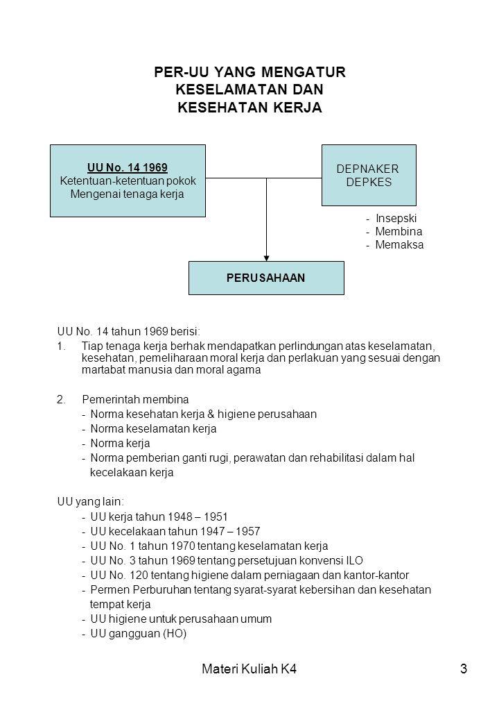 Materi Kuliah K43 PER-UU YANG MENGATUR KESELAMATAN DAN KESEHATAN KERJA UU No. 14 tahun 1969 berisi: 1.Tiap tenaga kerja berhak mendapatkan perlindunga