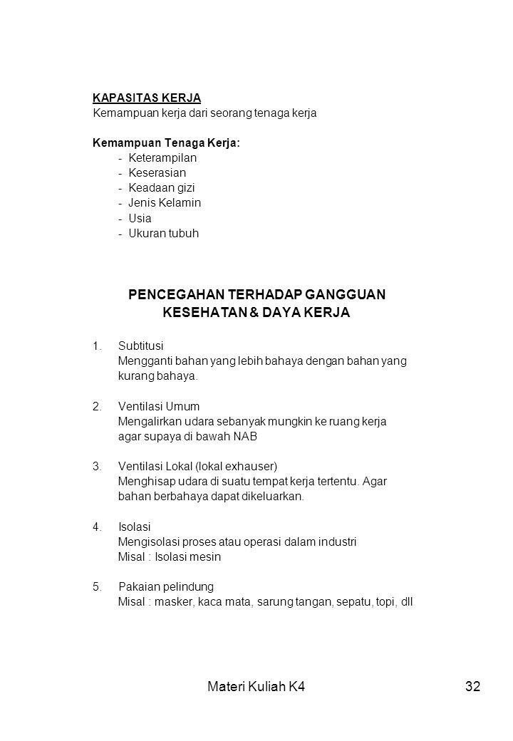 Materi Kuliah K432 KAPASITAS KERJA Kemampuan kerja dari seorang tenaga kerja Kemampuan Tenaga Kerja: - Keterampilan - Keserasian - Keadaan gizi - Jeni