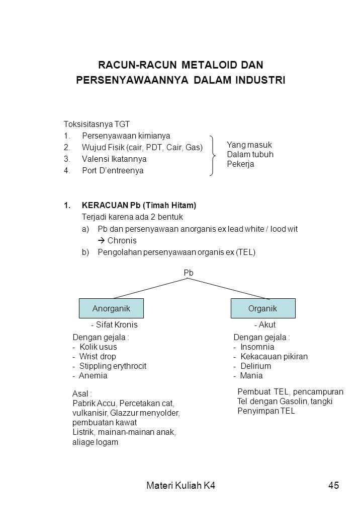 Materi Kuliah K445 RACUN-RACUN METALOID DAN PERSENYAWAANNYA DALAM INDUSTRI Toksisitasnya TGT 1.Persenyawaan kimianya 2.Wujud Fisik (cair, PDT, Cair, G