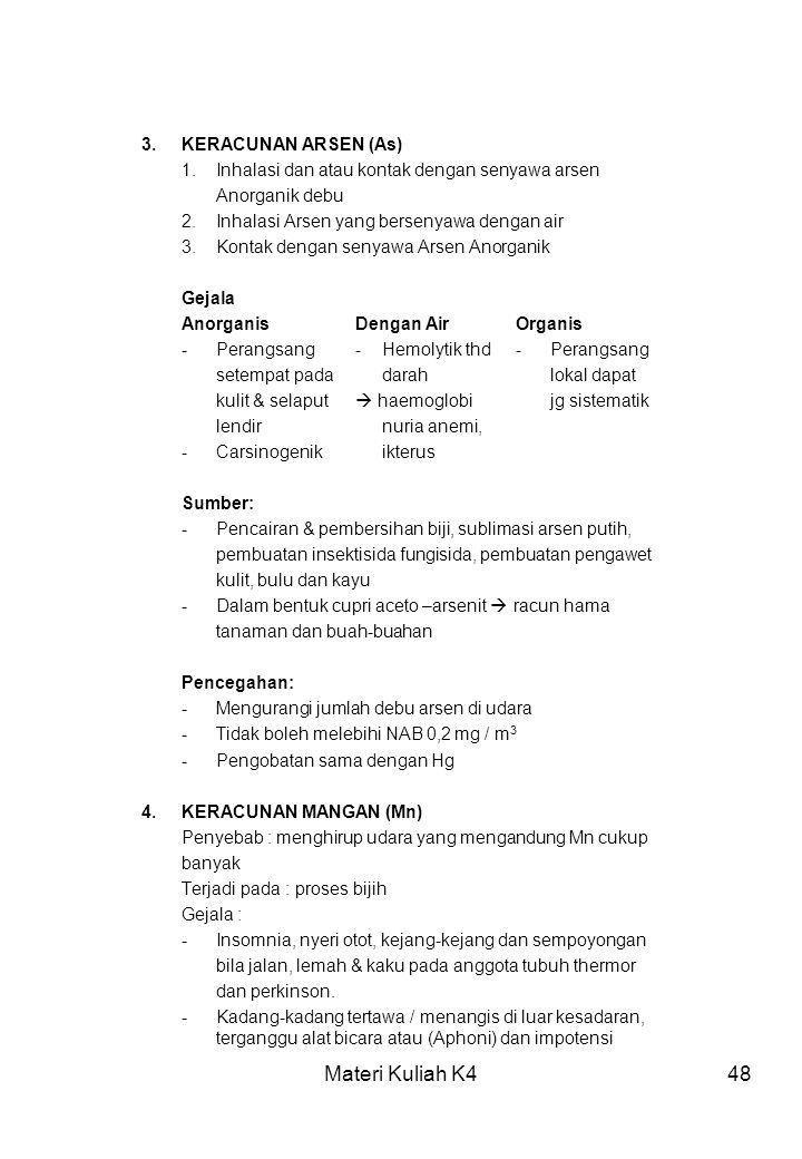 Materi Kuliah K448 3.KERACUNAN ARSEN (As) 1.Inhalasi dan atau kontak dengan senyawa arsen Anorganik debu 2.Inhalasi Arsen yang bersenyawa dengan air 3
