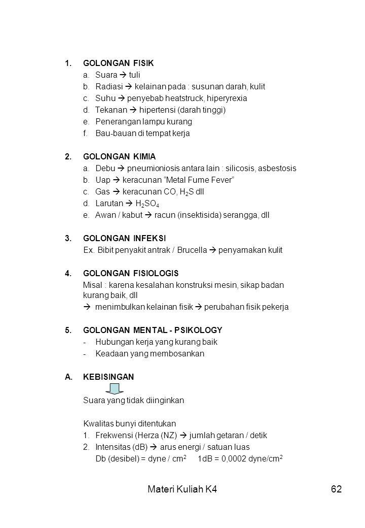 Materi Kuliah K462 1.GOLONGAN FISIK a.Suara  tuli b.Radiasi  kelainan pada : susunan darah, kulit c.Suhu  penyebab heatstruck, hiperyrexia d.Tekana