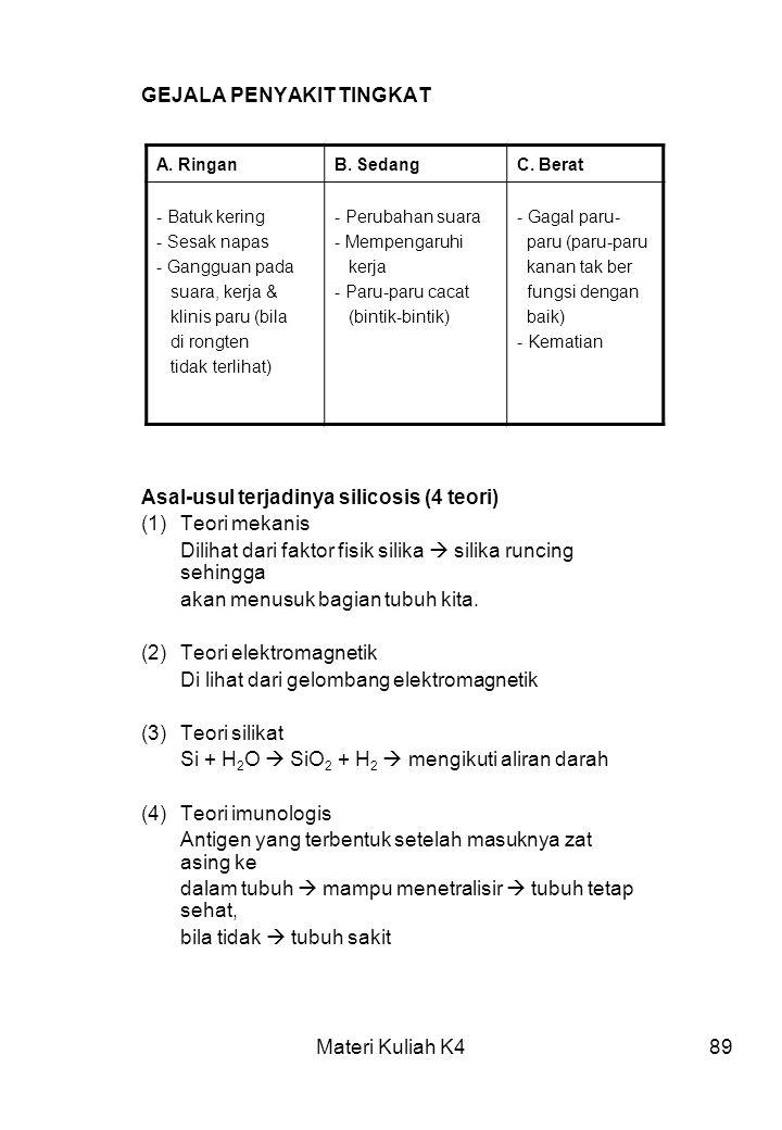 Materi Kuliah K489 GEJALA PENYAKIT TINGKAT Asal-usul terjadinya silicosis (4 teori) (1)Teori mekanis Dilihat dari faktor fisik silika  silika runcing