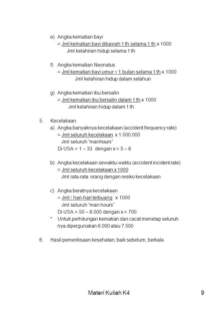 Materi Kuliah K49 e)Angka kematian bayi = Jml kematian bayi dibawah 1 th selama 1 th x 1000 Jml kelahiran hidup selama 1 th f)Angka kematian Neonatus