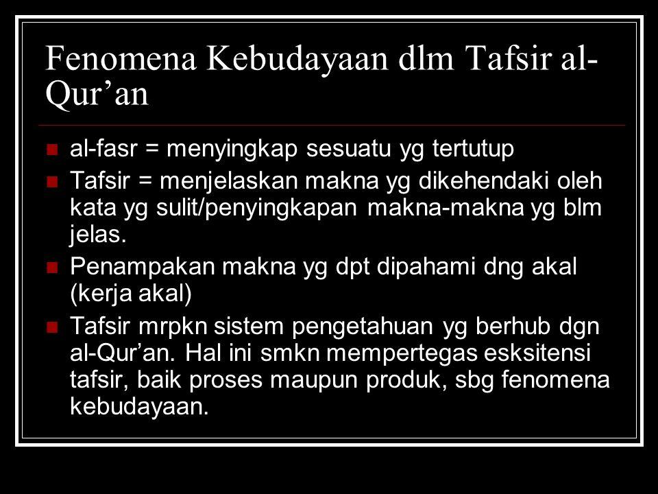 Fenomena Kebudayaan dlm Tafsir al- Qur'an al-fasr = menyingkap sesuatu yg tertutup Tafsir = menjelaskan makna yg dikehendaki oleh kata yg sulit/penyin