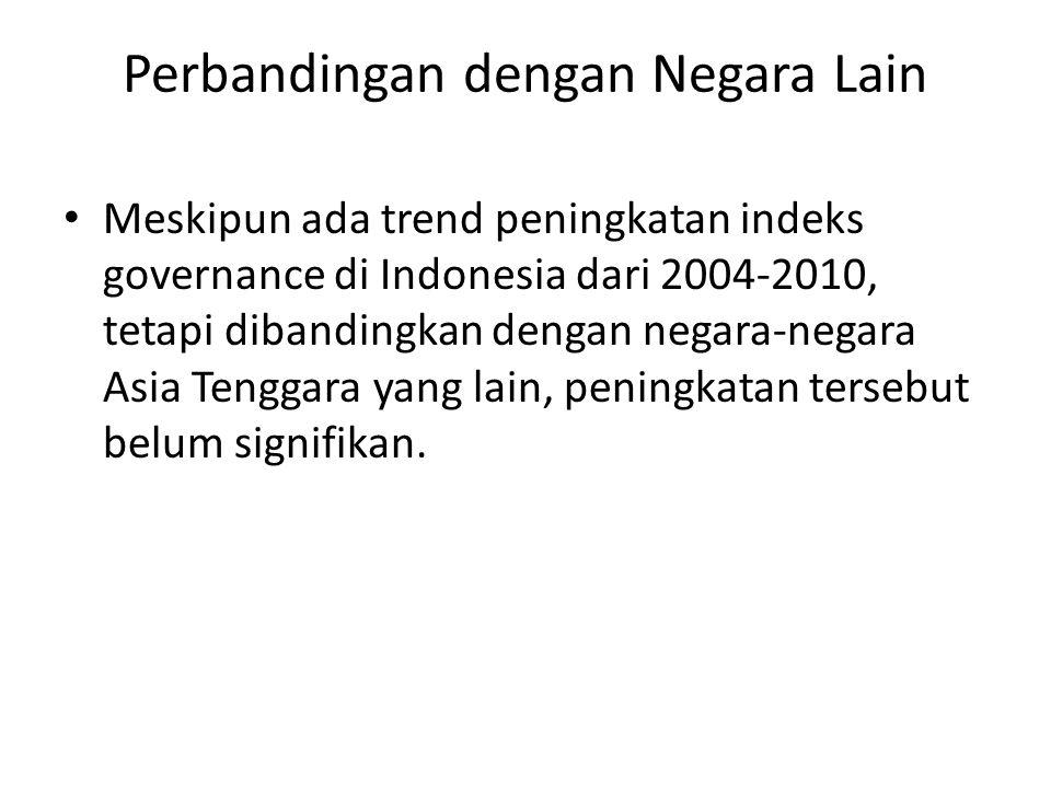 Perbandingan dengan Negara Lain Meskipun ada trend peningkatan indeks governance di Indonesia dari 2004-2010, tetapi dibandingkan dengan negara-negara