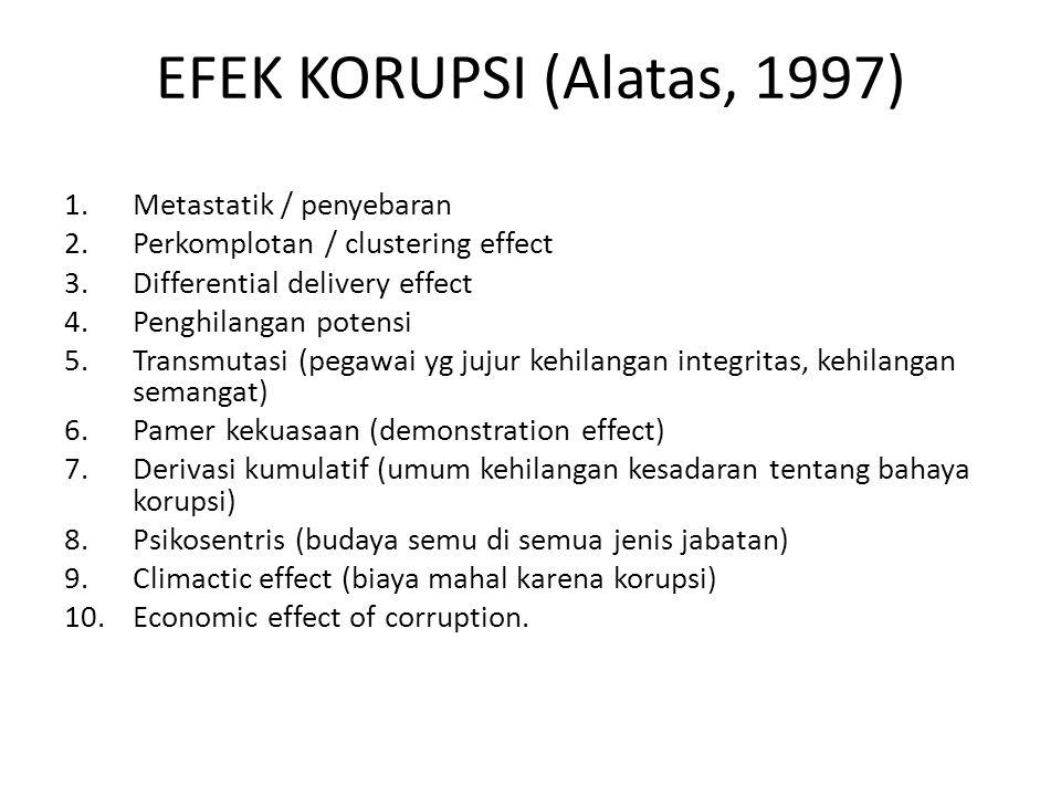 EFEK KORUPSI (Alatas, 1997) 1.Metastatik / penyebaran 2.Perkomplotan / clustering effect 3.Differential delivery effect 4.Penghilangan potensi 5.Trans