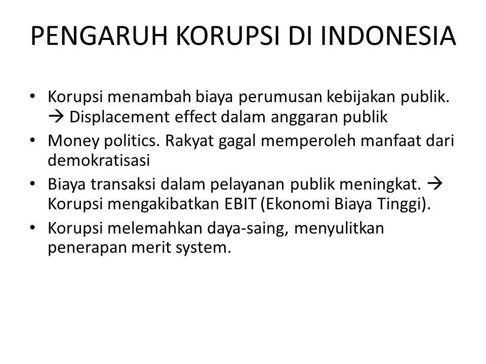 PENGARUH KORUPSI DI INDONESIA Korupsi menambah biaya perumusan kebijakan publik.  Displacement effect dalam anggaran publik Money politics. Rakyat ga
