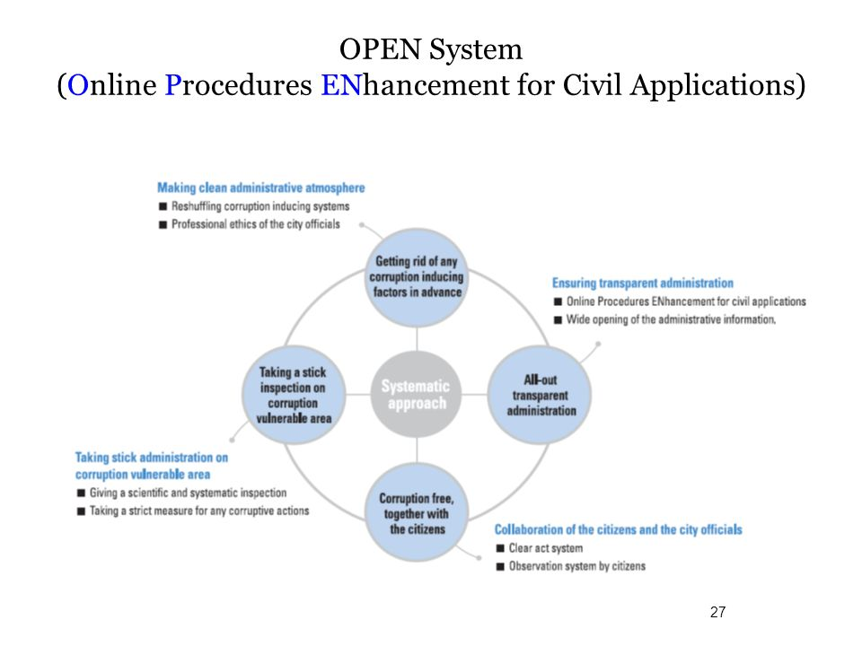 27 OPEN System (Online Procedures ENhancement for Civil Applications)