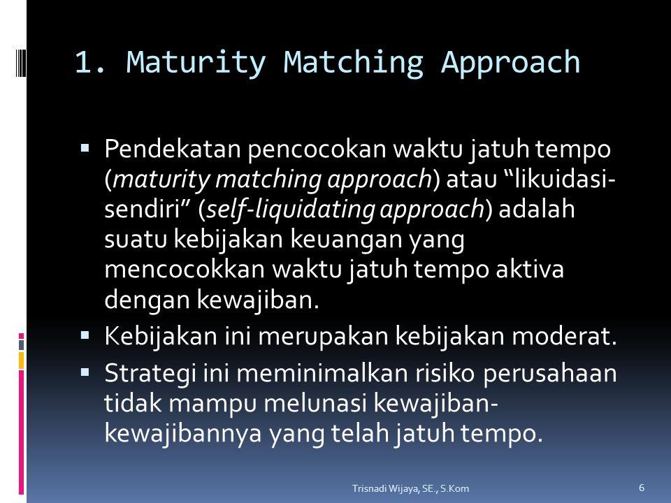 "1. Maturity Matching Approach  Pendekatan pencocokan waktu jatuh tempo (maturity matching approach) atau ""likuidasi- sendiri"" (self-liquidating appro"