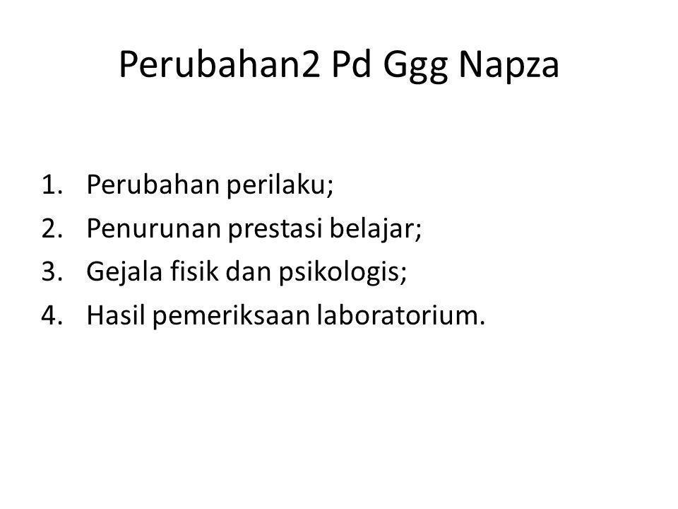 Perubahan2 Pd Ggg Napza 1.Perubahan perilaku; 2.Penurunan prestasi belajar; 3.Gejala fisik dan psikologis; 4.Hasil pemeriksaan laboratorium.