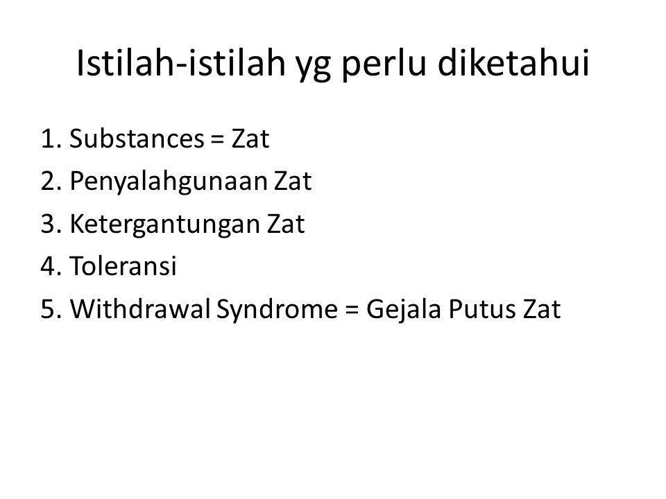 Istilah-istilah yg perlu diketahui 1. Substances = Zat 2. Penyalahgunaan Zat 3. Ketergantungan Zat 4. Toleransi 5. Withdrawal Syndrome = Gejala Putus