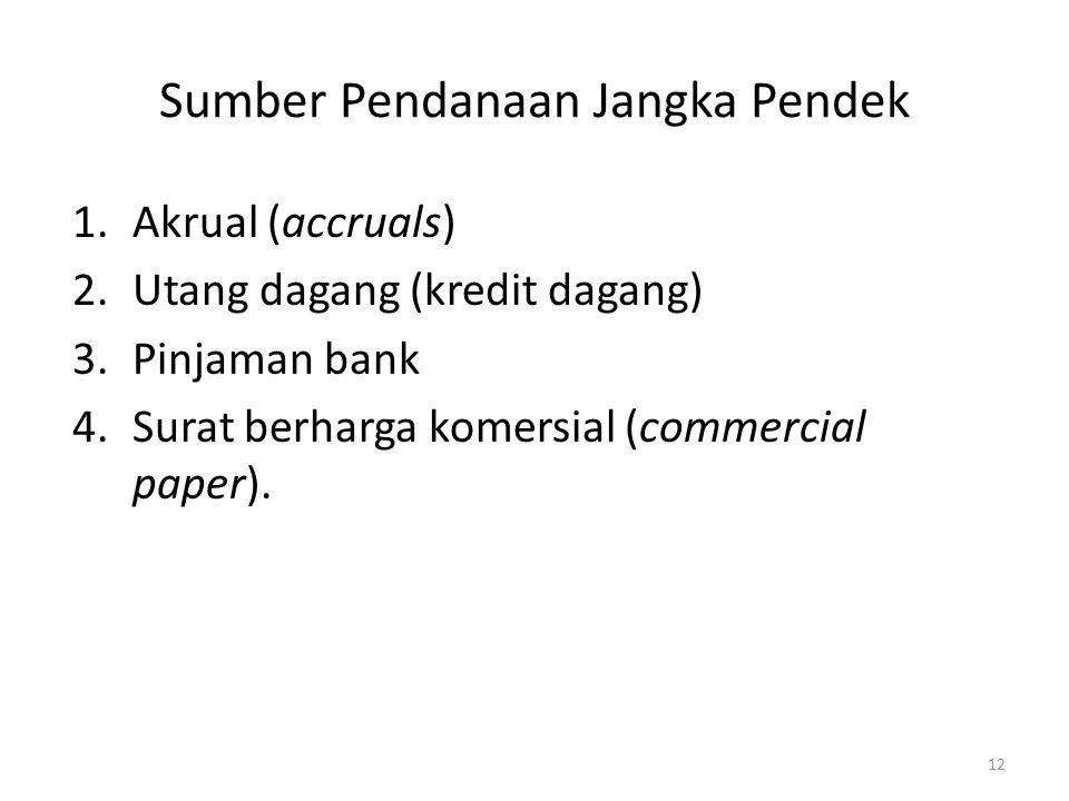 Sumber Pendanaan Jangka Pendek 1.Akrual (accruals) 2.Utang dagang (kredit dagang) 3.Pinjaman bank 4.Surat berharga komersial (commercial paper).