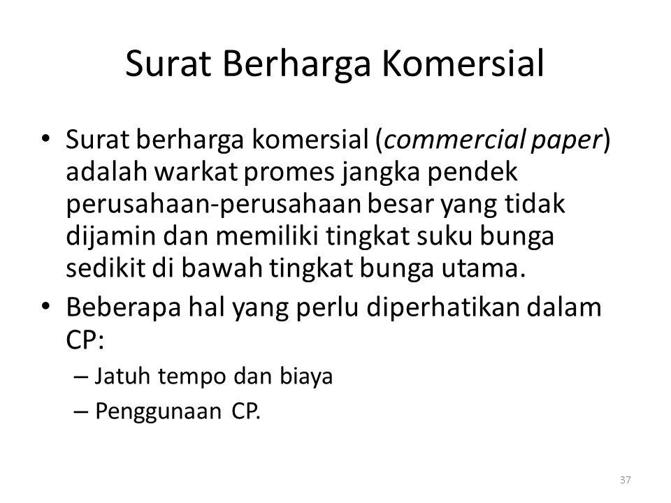 Surat Berharga Komersial Surat berharga komersial (commercial paper) adalah warkat promes jangka pendek perusahaan-perusahaan besar yang tidak dijamin