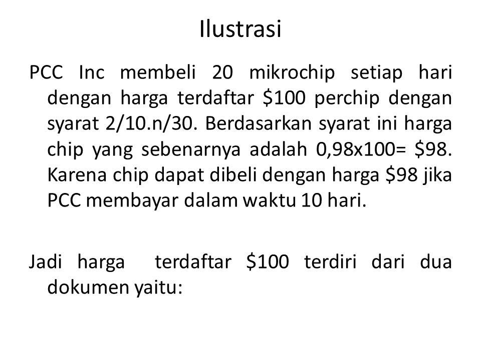 Ilustrasi PCC Inc membeli 20 mikrochip setiap hari dengan harga terdaftar $100 perchip dengan syarat 2/10.n/30. Berdasarkan syarat ini harga chip yang