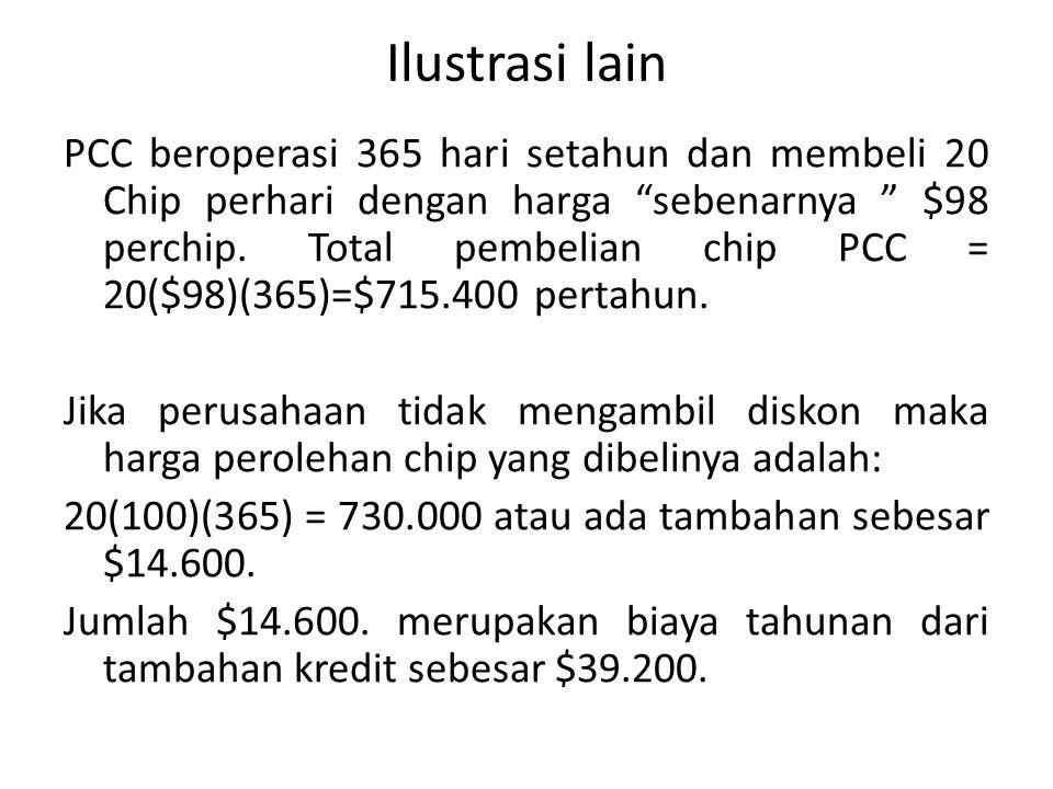 """Ilustrasi lain PCC beroperasi 365 hari setahun dan membeli 20 Chip perhari dengan harga """"sebenarnya """" $98 perchip. Total pembelian chip PCC = 20($98)("""