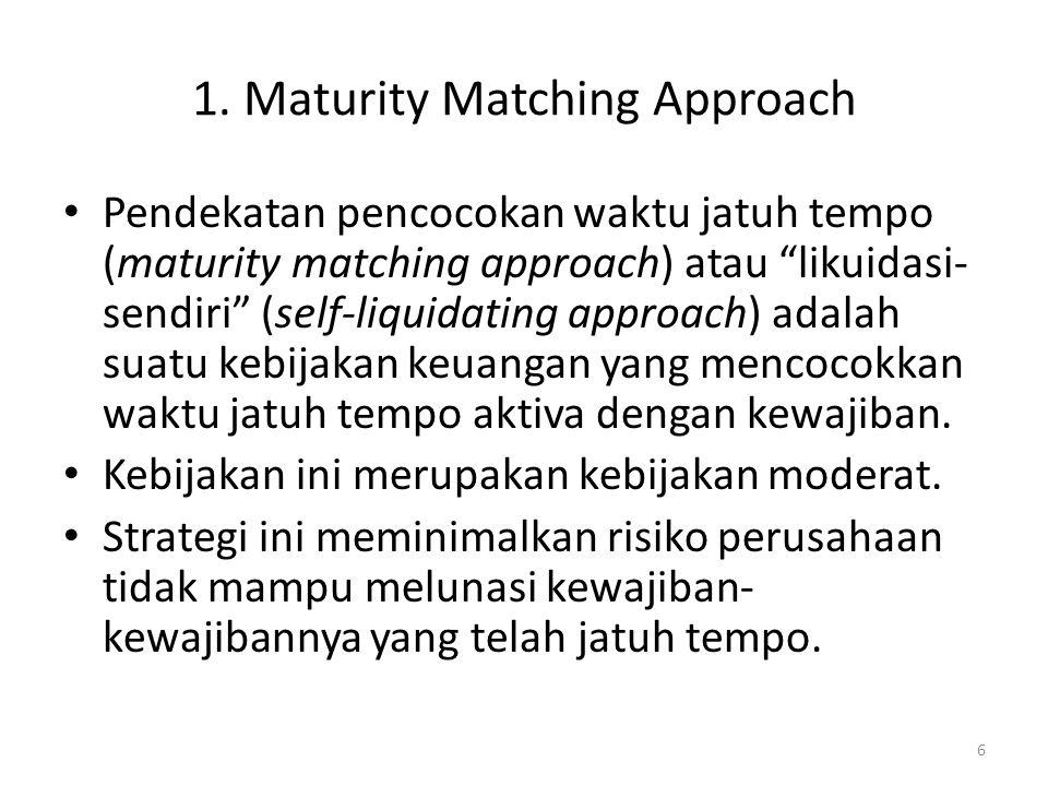 "Pendekatan pencocokan waktu jatuh tempo (maturity matching approach) atau ""likuidasi- sendiri"" (self-liquidating approach) adalah suatu kebijakan keua"