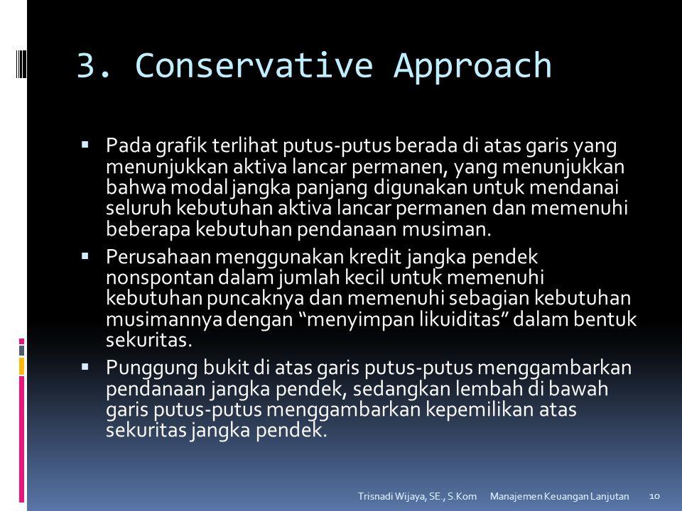 3. Conservative Approach  Pada grafik terlihat putus-putus berada di atas garis yang menunjukkan aktiva lancar permanen, yang menunjukkan bahwa modal