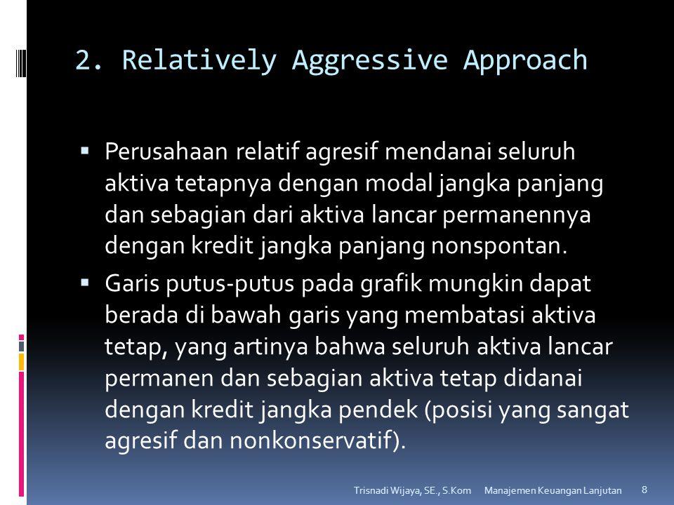 2. Relatively Aggressive Approach  Perusahaan relatif agresif mendanai seluruh aktiva tetapnya dengan modal jangka panjang dan sebagian dari aktiva l