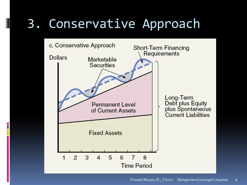 3. Conservative Approach Trisnadi Wijaya, SE., S.Kom 9 Manajemen Keuangan Lanjutan