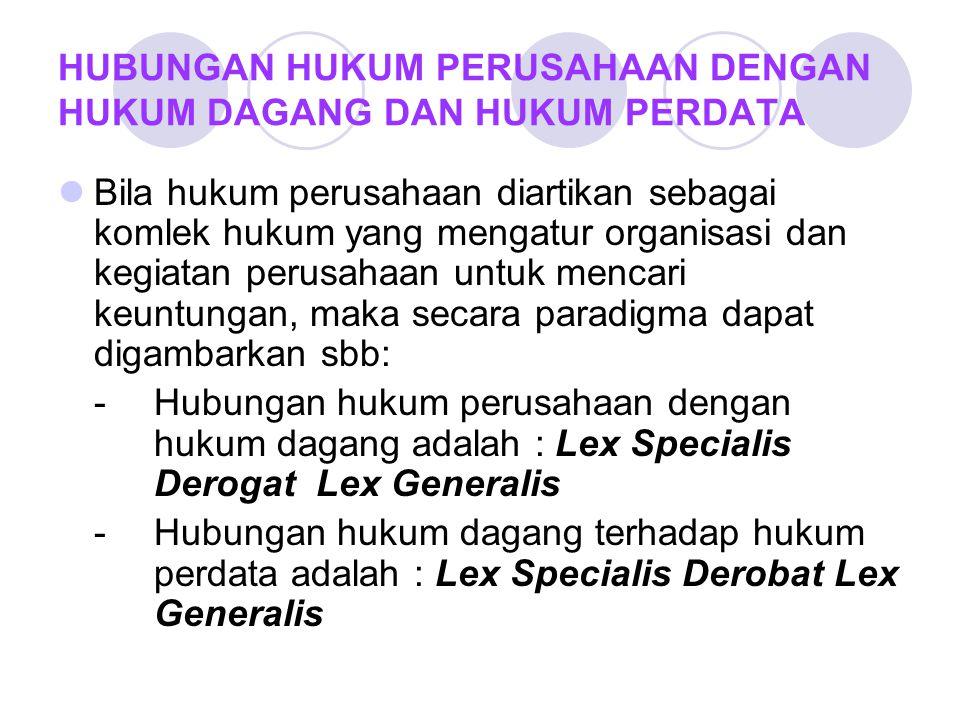 HUBUNGAN HUKUM PERUSAHAAN DENGAN HUKUM DAGANG DAN HUKUM PERDATA Bila hukum perusahaan diartikan sebagai komlek hukum yang mengatur organisasi dan kegiatan perusahaan untuk mencari keuntungan, maka secara paradigma dapat digambarkan sbb: -Hubungan hukum perusahaan dengan hukum dagang adalah : Lex Specialis Derogat Lex Generalis -Hubungan hukum dagang terhadap hukum perdata adalah : Lex Specialis Derobat Lex Generalis