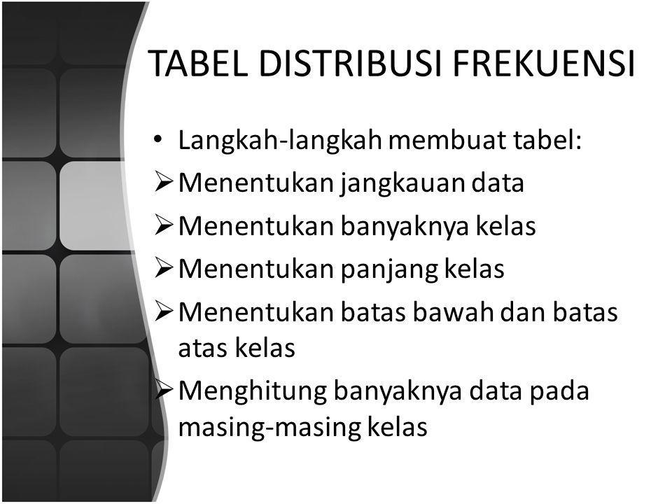 PENYAJIAN DATA Diagram lambang Penyajian data statistik dalam bentuk gambar-gambar dengan ukuran tertentu untuk menunjukkan nilai masing-masing data Diagram batang Digunakan untuk membandingkan suatu data dengan data keseluruhan