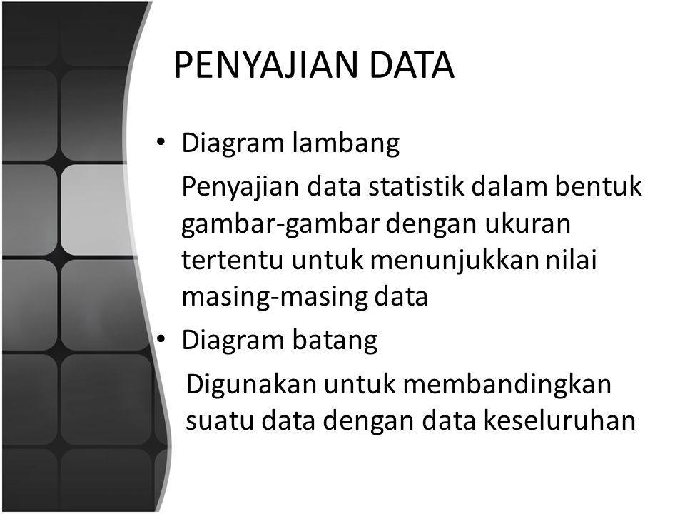 PENYAJIAN DATA Diagram garis Dipakai untuk menggambarkan suatu data yang berkelanjutan dalam suatu kurun waktu tertentu Diagram lingkaran Bentuk diagram lingkaran didasarkan pada pembagian sebuah lingkaran dalam beberapa bagian sesuai dengan jenis data yang akan disajikan