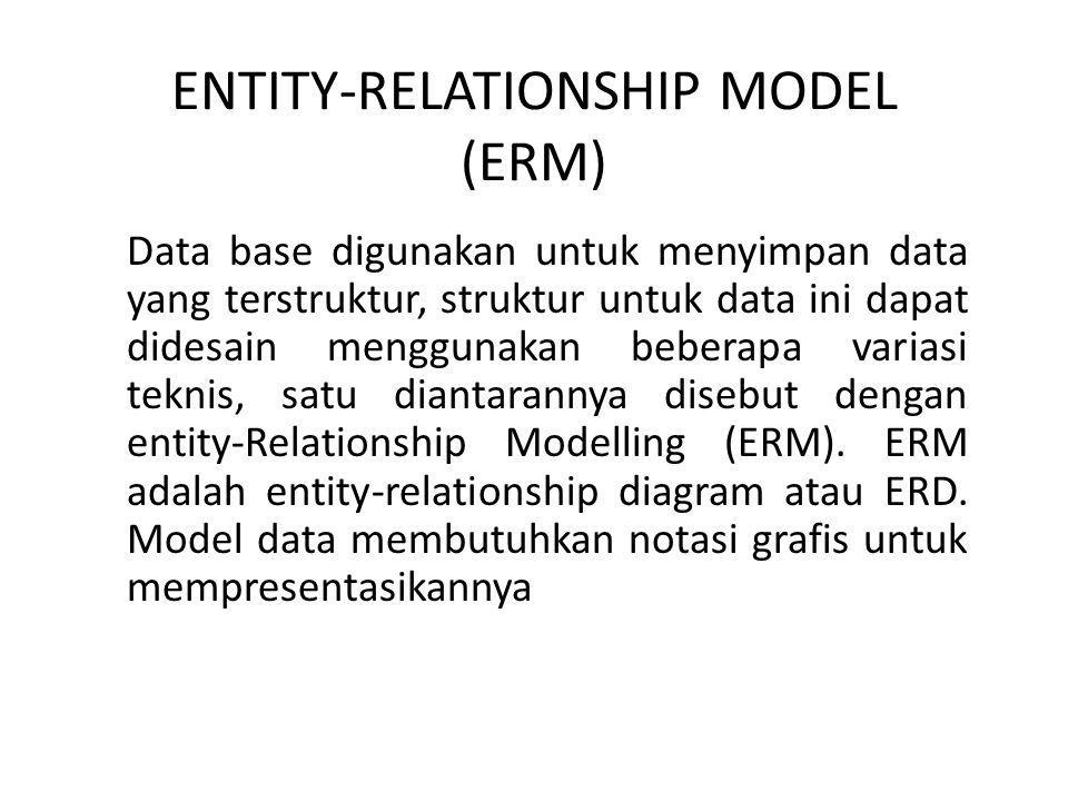 ENTITY-RELATIONSHIP MODEL (ERM) Data base digunakan untuk menyimpan data yang terstruktur, struktur untuk data ini dapat didesain menggunakan beberapa