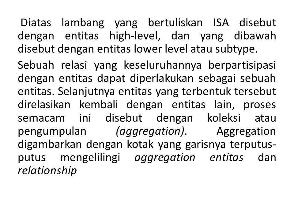 Diatas lambang yang bertuliskan ISA disebut dengan entitas high-level, dan yang dibawah disebut dengan entitas lower level atau subtype. Sebuah relasi