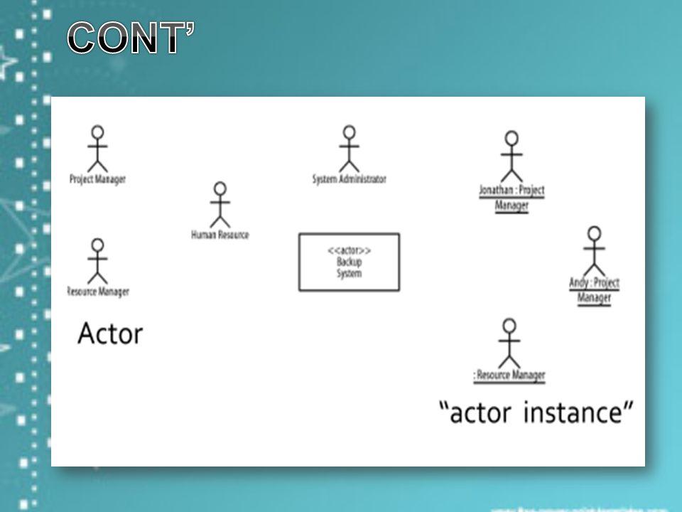 Use case adalah kebutuhan fungsional yang digambarkan dari sudut pandang user sebuah sistem.
