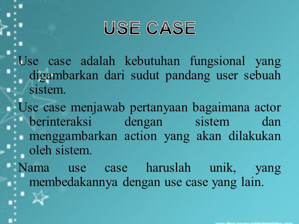 Use case adalah kebutuhan fungsional yang digambarkan dari sudut pandang user sebuah sistem. Use case menjawab pertanyaan bagaimana actor berinteraksi