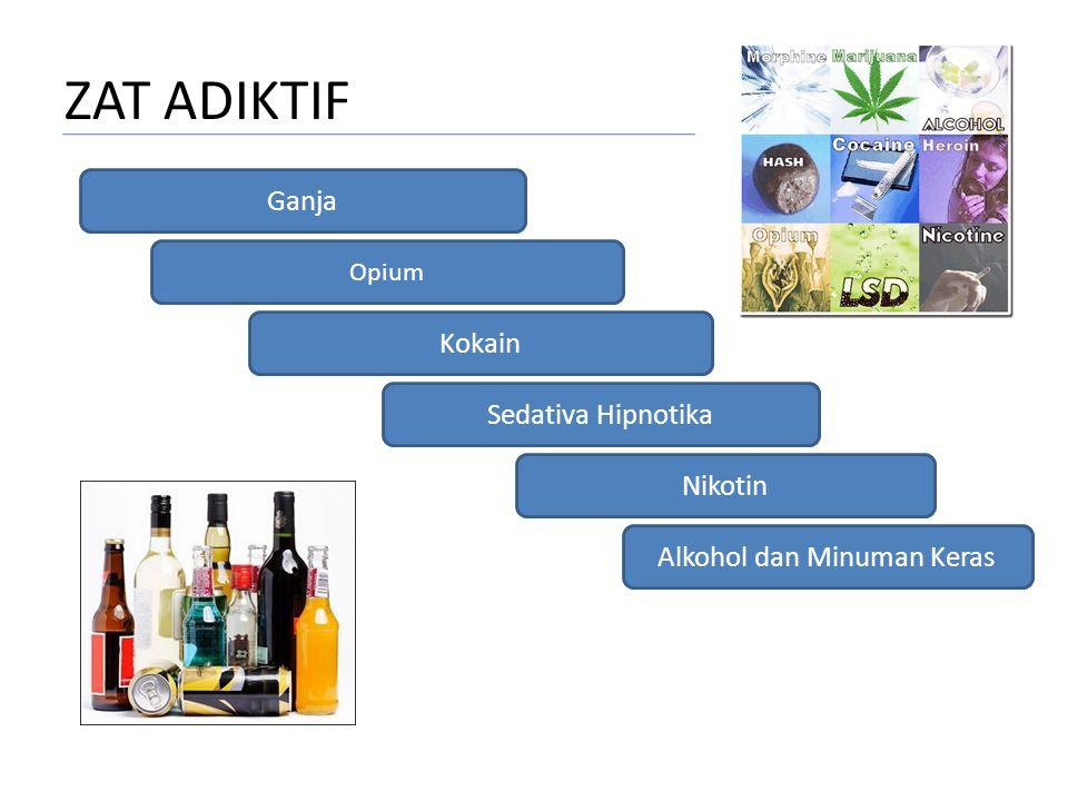 ZAT ADIKTIF Ganja Opium Kokain Sedativa Hipnotika Nikotin Alkohol dan Minuman Keras