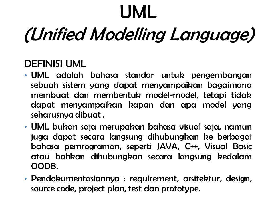 UML (Unified Modelling Language) UML adalah bahasa standar untuk pengembangan sebuah sistem yang dapat menyampaikan bagaimana membuat dan membentuk mo