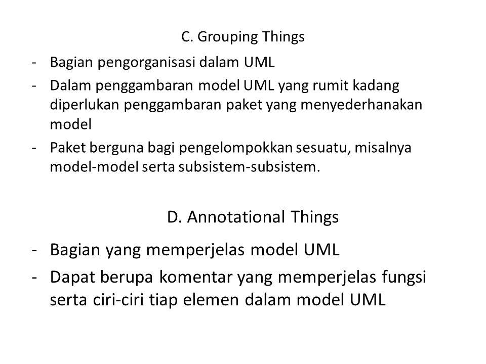 C. Grouping Things -Bagian pengorganisasi dalam UML -Dalam penggambaran model UML yang rumit kadang diperlukan penggambaran paket yang menyederhanakan