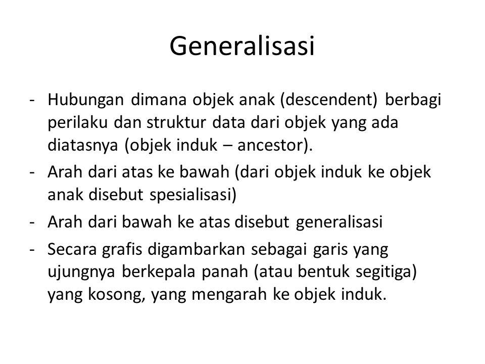 Generalisasi -Hubungan dimana objek anak (descendent) berbagi perilaku dan struktur data dari objek yang ada diatasnya (objek induk – ancestor). -Arah