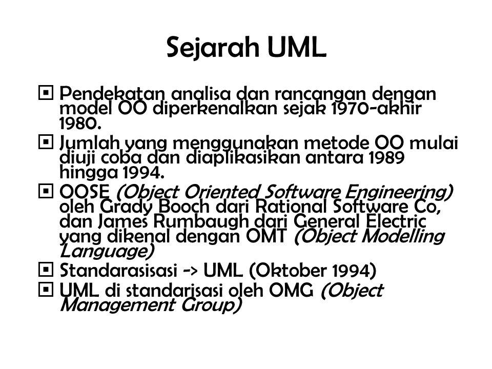 Sejarah UML  Pendekatan analisa dan rancangan dengan model OO diperkenalkan sejak 1970-akhir 1980.  Jumlah yang menggunakan metode OO mulai diuji co