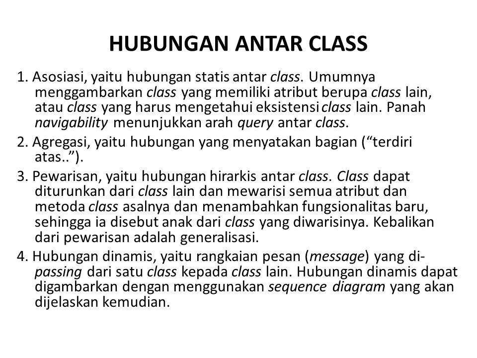 HUBUNGAN ANTAR CLASS 1. Asosiasi, yaitu hubungan statis antar class. Umumnya menggambarkan class yang memiliki atribut berupa class lain, atau class y