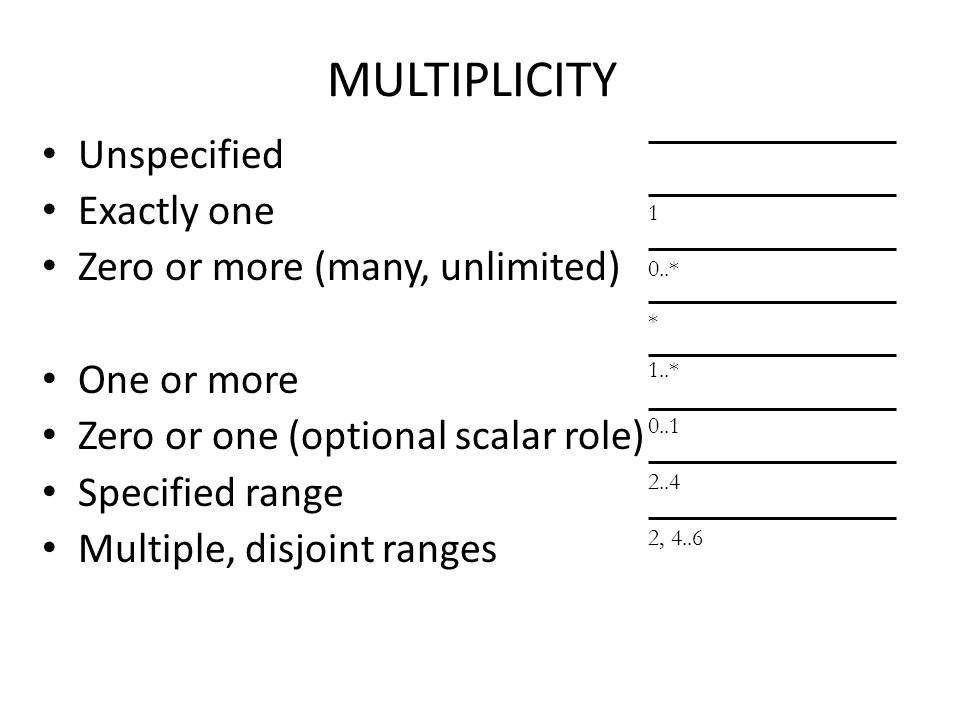 MULTIPLICITY Unspecified Exactly one Zero or more (many, unlimited) One or more Zero or one (optional scalar role) Specified range Multiple, disjoint