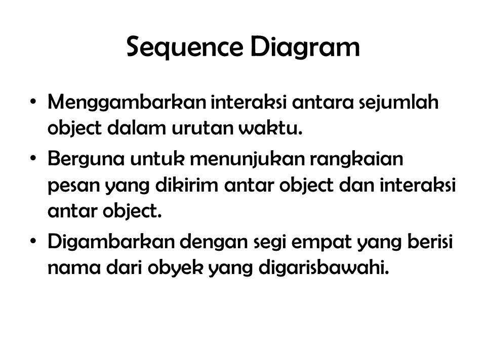 Sequence Diagram Menggambarkan interaksi antara sejumlah object dalam urutan waktu. Berguna untuk menunjukan rangkaian pesan yang dikirim antar object