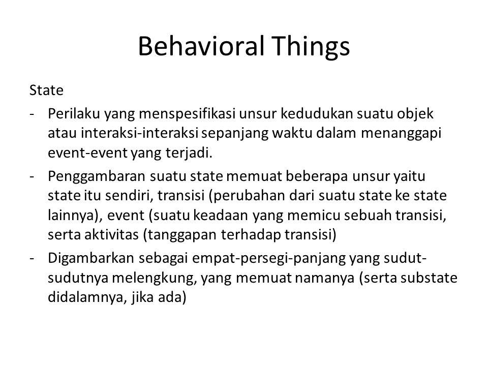 Behavioral Things State -Perilaku yang menspesifikasi unsur kedudukan suatu objek atau interaksi-interaksi sepanjang waktu dalam menanggapi event-even