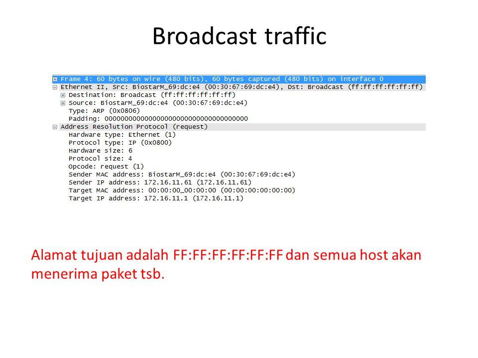 Broadcast traffic Alamat tujuan adalah FF:FF:FF:FF:FF:FF dan semua host akan menerima paket tsb.