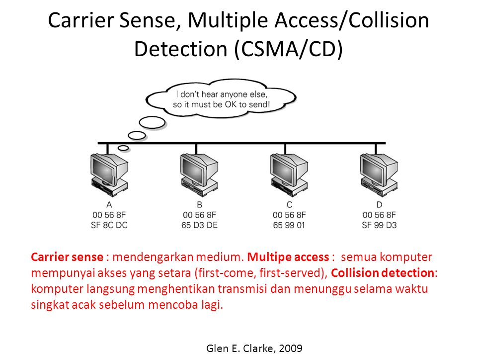 Carrier Sense, Multiple Access/Collision Detection (CSMA/CD) Carrier sense : mendengarkan medium. Multipe access : semua komputer mempunyai akses yang