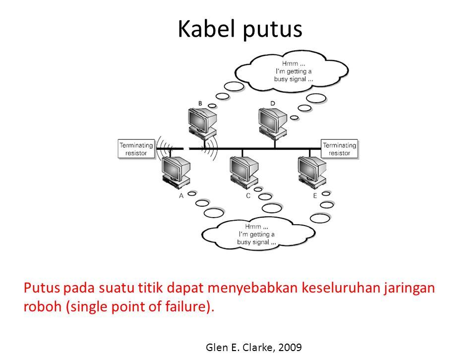 Kabel putus Putus pada suatu titik dapat menyebabkan keseluruhan jaringan roboh (single point of failure).